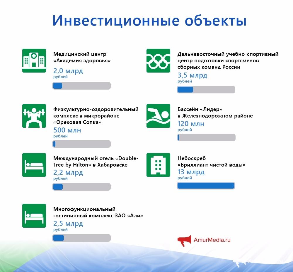 Чеки для налоговой Пироговская Малая улица кредит по справка по форме банка